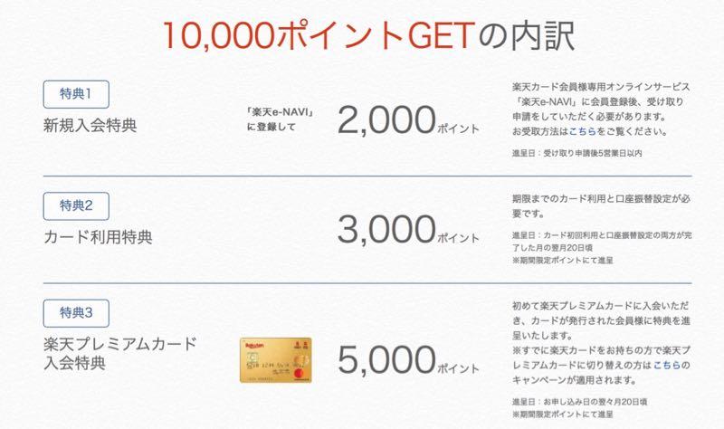 カード 入会 キャンペーン 楽天